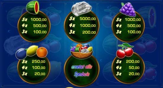 Candy & Fruits Spielautomaten slot game